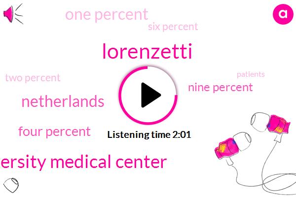 Lorenzetti,Razzmatazz University Medical Center,Netherlands,Four Percent,Nine Percent,One Percent,Six Percent,Two Percent