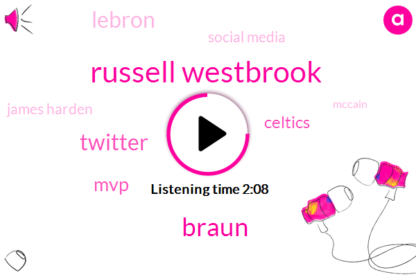 Russell Westbrook,Braun,Twitter,MVP,Celtics,Lebron,Social Media,James Harden,Mccain,Forty Two Percent,31 Percent,Two Years