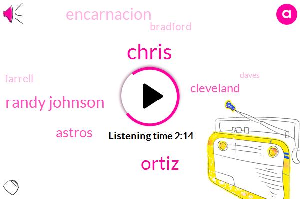 Ortiz,Chris,Randy Johnson,Astros,Cleveland,Encarnacion,Bradford,Farrell,Daves,Lavelle,Carolina,Eddie,Diamondbacks,Tigers