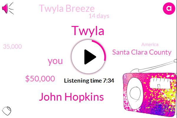 Twyla,John Hopkins,$50,000,Santa Clara County,Twyla Breeze,14 Days,35,000,America,Friday,John Sparks,India,100%,Thousands,American Medical Association,John,End Of July,India Partners,Twitter,Facebook,California
