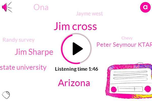 Jim Cross,Arizona,Jim Sharpe,Rain State University,Peter Seymour Ktar,ONA,Jayme West,Randy Survey,Chevy,Travis Coaling,Mexico,One Hundred Twenty Four Percent,Forty Eight Inches,Forty One Inches,Eight Inches,Eleven Years