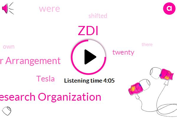 ZDI,Vulnerability Research Organization,Wassenaar Arrangement,Tesla