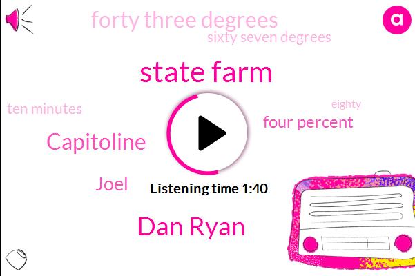 State Farm,Dan Ryan,Capitoline,Joel,Four Percent,Forty Three Degrees,Sixty Seven Degrees,Ten Minutes