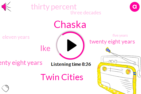 Chaska,Twin Cities,IKE,Twenty Eight Twenty Eight Years,Twenty Eight Years,Thirty Percent,Three Decades,Eleven Years,Five Years,Seven Day