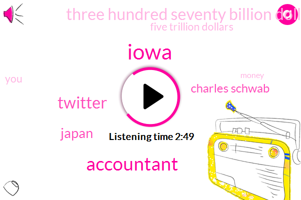 Iowa,Accountant,Twitter,Japan,Charles Schwab,Three Hundred Seventy Billion Dollars,Five Trillion Dollars