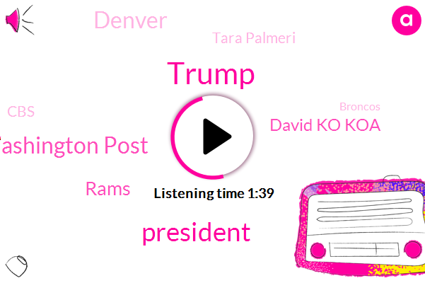 President Trump,Donald Trump,Washington Post,Rams,David Ko Koa,Denver,ABC,Tara Palmeri,CBS,Broncos,Castle Rock,Lincoln,Thirty Eight Percent,Fifty Percent