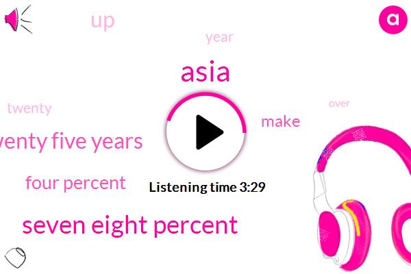 Asia,Seven Eight Percent,Twenty Five Years,Four Percent