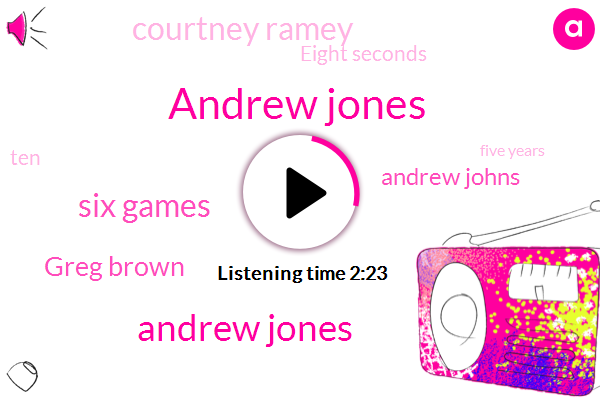 Andrew Jones,Six Games,Greg Brown,Andrew Johns,Courtney Ramey,Eight Seconds,TEN,Five Years,Saturday Afternoon,Four Team,One Point,Sunday January,Ten Point,Friday Night,Ramey,Ted Sherman,First,Two Thousand,Second