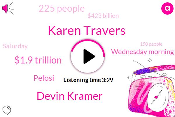 Karen Travers,Devin Kramer,$1.9 Trillion,Pelosi,Wednesday Morning,225 People,$423 Billion,Saturday,150 People,$3 Trillion,Zack,March 6Th,Boulder,CDC,8:50 A.M.,Congressional Budget Office,Saturday Night,Pina Boulevard,Democrats,Senate