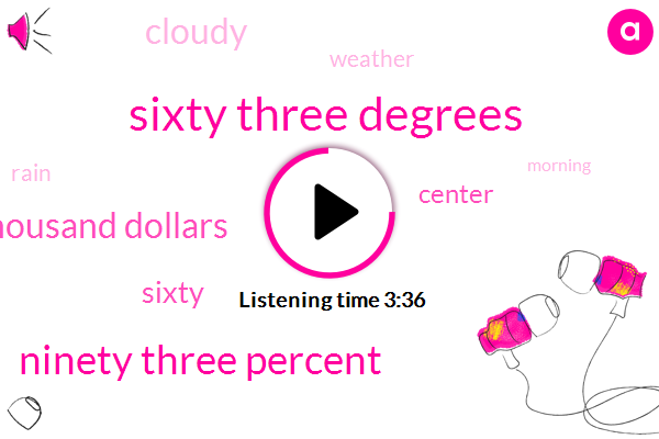 Wcbs,Sixty Three Degrees,Ninety Three Percent,Two Thousand Dollars