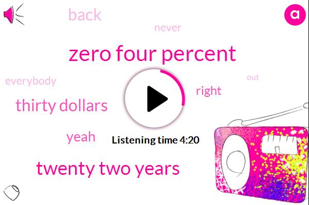 Zero Four Percent,Twenty Two Years,Thirty Dollars