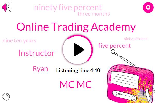 Online Trading Academy,Mc Mc,Instructor,Ryan,Five Percent,Ninety Five Percent,Three Months,Nine Ten Years,Sixty Percent