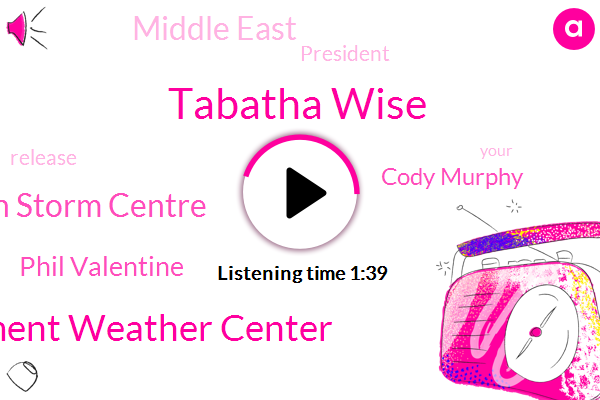 Tabatha Wise,Beacon Capital Management Weather Center,Foreign Storm Centre,Phil Valentine,Cody Murphy,Middle East,President Trump