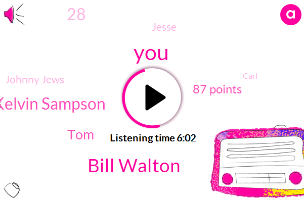 Bill Walton,Kelvin Sampson,TOM,87 Points,28,Jesse,Johnny Jews,Carl,53 Points,Los Angeles,44,Villanova,Mark Few,TWO,51 Points,Duke,Both,Johnny,Cinderella,Ella