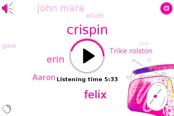 Trike Rolston,John Mara,Crispin,Felix,Erin,Elliott,Aaron,Gore,John