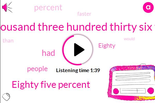 Six Thousand Three Hundred Thirty Six Year,Eighty Five Percent