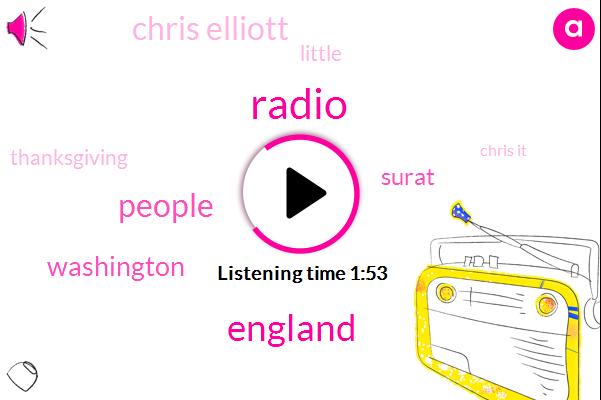 Radio,England,People,Washington,Chris Elliott,Surat,Little,Thanksgiving,Chris It,Polaroid,Eric Clapton,Time,EU