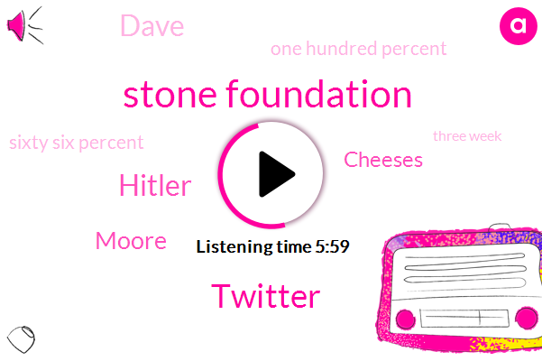 Stone Foundation,Twitter,Hitler,Moore,Cheeses,Dave,One Hundred Percent,Sixty Six Percent,Three Week