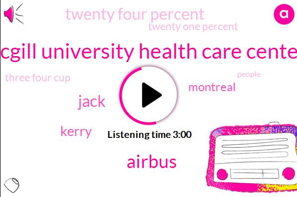 Mcgill University Health Care Center,Airbus,Jack,Kerry,Montreal,Twenty Four Percent,Twenty One Percent,Three Four Cup