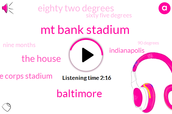 Mt Bank Stadium,Baltimore,The House,Navy Marine Corps Stadium,Indianapolis,Eighty Two Degrees,Sixty Five Degrees,Nine Months,90 Degrees
