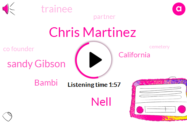 Trainee,Chris Martinez,Nell,Sandy Gibson,Partner,Bambi,California,Co Founder