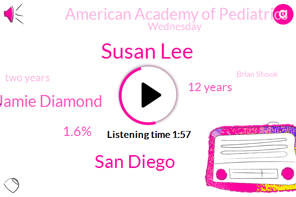 Susan Lee,San Diego,Jamie Diamond,1.6%,12 Years,American Academy Of Pediatrics,Wednesday,Two Years,Brian Shook,Lego,Two Teeth,LEE,More Than 2500 Reported Cases,1953,This Year,Last Month,United States,Southwest,16%