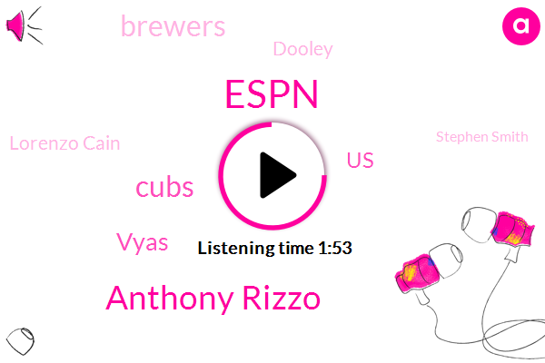 Espn,Anthony Rizzo,Cubs,Vyas,United States,Brewers,Dooley,Lorenzo Cain,Stephen Smith,Jalen Ramsey,Bodell,Cardinals,Bell,BMW,Tigers,Serena,Chicago,Atlanta