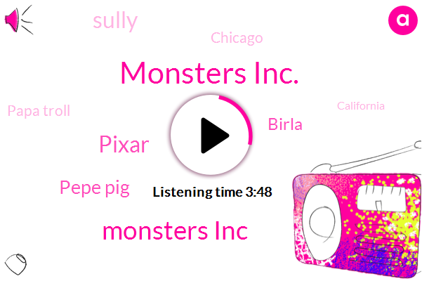Monsters Inc.,Monsters Inc,Pixar,Pepe Pig,Birla,Sully,Chicago,Papa Troll,California,Mike,Lippi,Two Years,Forty Five Minutes,Five Minutes,Five Years
