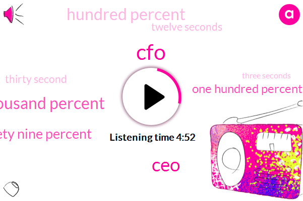 CFO,CEO,Hundred Thousand Percent,Ninety Nine Percent,One Hundred Percent,Hundred Percent,Twelve Seconds,Thirty Second,Three Seconds,Two Minutes