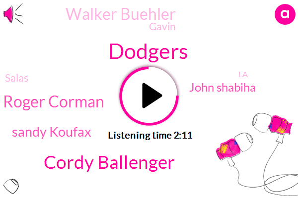 Dodgers,Espn,Cordy Ballenger,Roger Corman,Sandy Koufax,John Shabiha,Walker Buehler,Gavin,Salas,LA,John Ryder,Rams,NFL,Seattle,Walker.,Six W