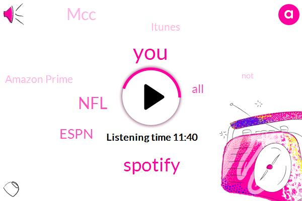 NFL,Espn,Spotify,MCC,Amazon Prime,Itunes,Bundle Twenty Times,Hulu,Parker,Dana,New York Times,Alencar,Comcast,Youtube,SAM,Silicon Valley,FCC,M. C. C.