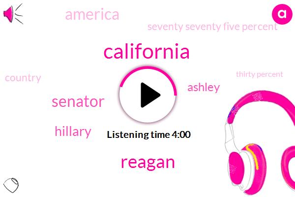 California,Reagan,Senator,Hillary,Ashley,America,Seventy Seventy Five Percent,Thirty Percent,Fifty Years