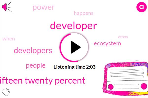 Developer,Fifteen Twenty Percent