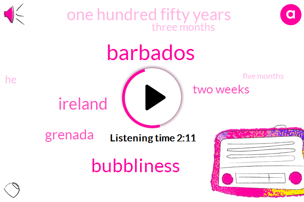 Barbados,Bubbliness,Ireland,Grenada,Two Weeks,One Hundred Fifty Years,Three Months,Five Months