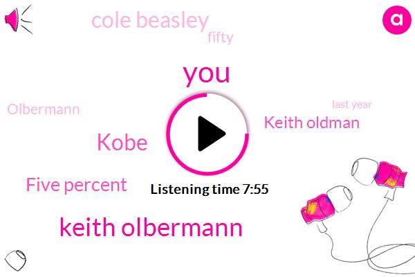 Keith Olbermann,Kobe,Five Percent,Keith Oldman,Cole Beasley,Fifty,Olbermann,Last Year,Father's Day,Robert Kennedy,NFL,Donald Trump,Keith,Eighty,New York,Chicago Cubs,Holman,Beasley,Instagram,Twitter