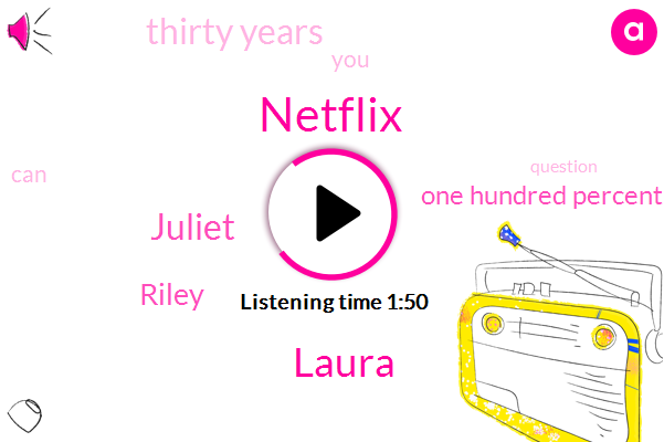 Netflix,Laura,Juliet,Riley,One Hundred Percent,Thirty Years