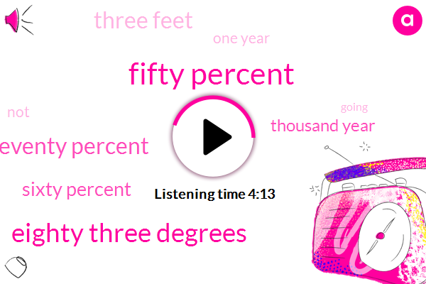 Fifty Percent,Eighty Three Degrees,Seventy Percent,Sixty Percent,Thousand Year,Three Feet,One Year