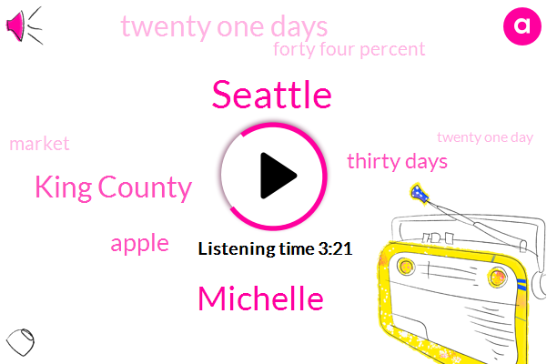 Seattle,Michelle,King County,Apple,Thirty Days,Twenty One Days,Forty Four Percent,Twenty One Day,Ten Percent
