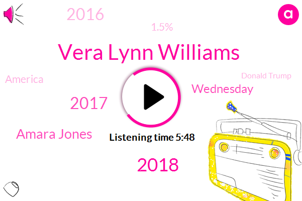 Vera Lynn Williams,2018,2017,Amara Jones,Wednesday,2016,1.5%,America,Donald Trump,Trump Administration,Today,Connecticut,U. S.,Mccarthy,Two Things,Mara,KAI,First,U. S Military