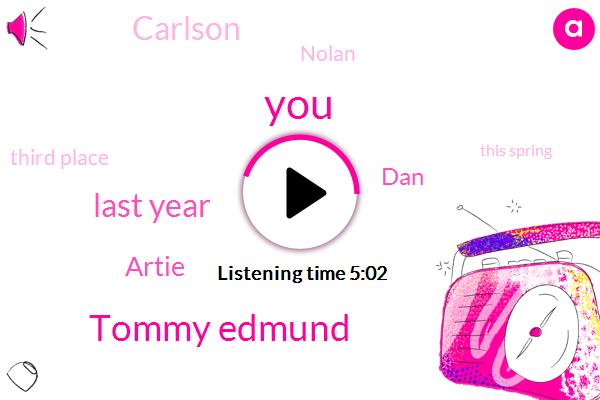 Tommy Edmund,Last Year,Artie,DAN,Carlson,Four,Nolan,Third Place,Eight,This Spring,ONE,Twenty Twenty One Season,Saint,Twenty Twenty Two Twenty Twenty One,Twenty,Yati,Twenty Twenty One,Chicago,Twenty One