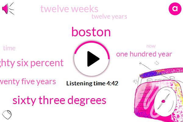 Boston,Sixty Three Degrees,Eighty Six Percent,Twenty Five Years,One Hundred Year,Twelve Weeks,Twelve Years