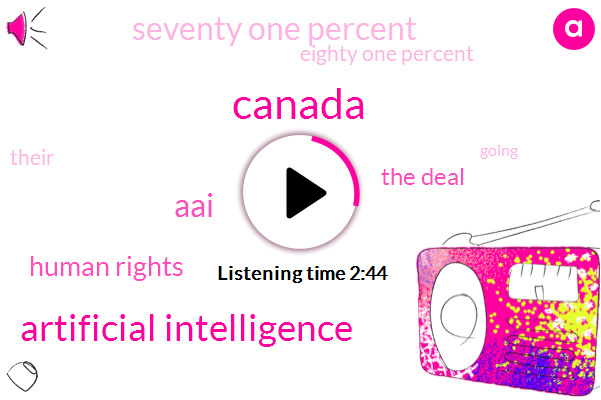 Canada,Artificial Intelligence,AAI,Human Rights,The Deal,Seventy One Percent,Eighty One Percent