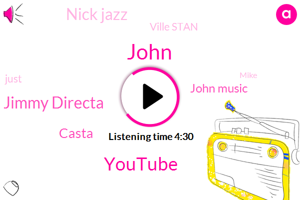 John,Youtube,Jimmy Directa,Casta,John Music,Nick Jazz,Ville Stan,Mike,Tristian,Thirty Minutes,Four Hours,Two Months