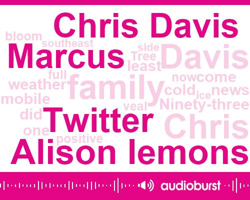Wibc,Alison Lemons,Chris Davis,Twitter,Marcus