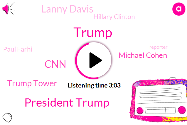 President Trump,Trump Tower,Michael Cohen,CNN,Lanny Davis,Donald Trump,Hillary Clinton,Paul Farhi,Reporter,Robert Muller,Howard Kurtz,Special Counsel,Carl Bernstein,Anderson Cooper,Washington Post,Fox News,BOB,Six Weeks