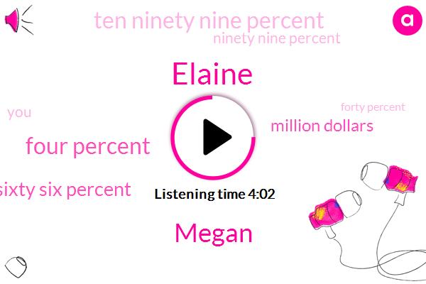 Elaine,Megan,Four Percent,Sixty Six Percent,Million Dollars,Ten Ninety Nine Percent,Ninety Nine Percent,Forty Percent,Sixty Percent,Five Percent
