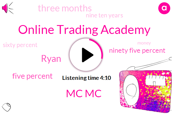 Online Trading Academy,Mc Mc,Ryan,Five Percent,Ninety Five Percent,Three Months,Nine Ten Years,Sixty Percent