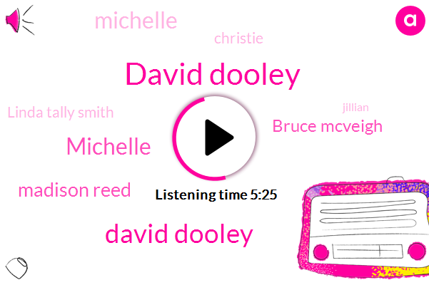 David Dooley,Michelle,Madison Reed,Bruce Mcveigh,Christie,Linda Tally Smith,Jillian,ED,David,Five Star,Google Play,JIM,Linda Tally,Two Hundred Levels,Today,Tiktok,James