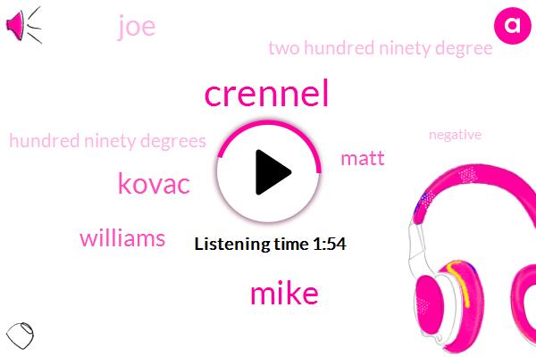 Crennel,Mike,Kovac,Williams,Matt,JOE,Two Hundred Ninety Degree,Hundred Ninety Degrees