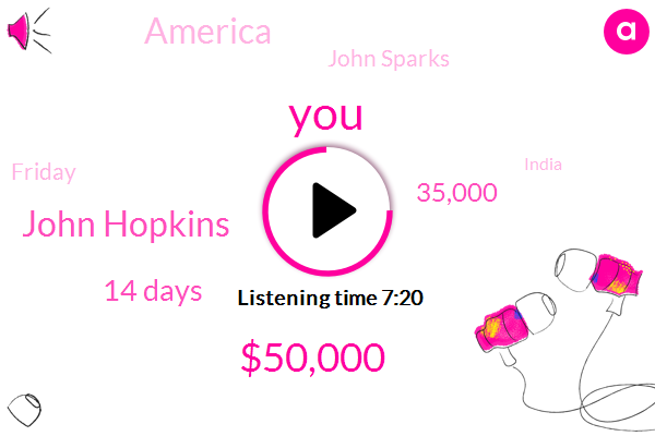 $50,000,John Hopkins,14 Days,35,000,America,John Sparks,Friday,India,John,American Medical Association,Twitter,India Partners,Facebook,100%,End Of July,One Time,12 Million Dosage,Over 1000 Families,14 Million.,ONE